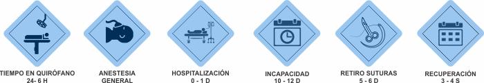 Frontoplastia Medellin Ritidoplastia en Medellín